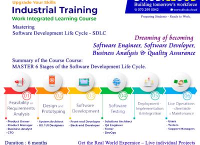 internshipsforundergraduatessrilanka1620039271
